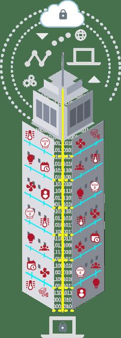 connected building deconstruction